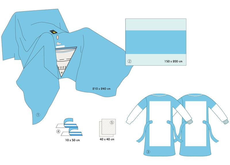 TUR Pack (Urology Set)