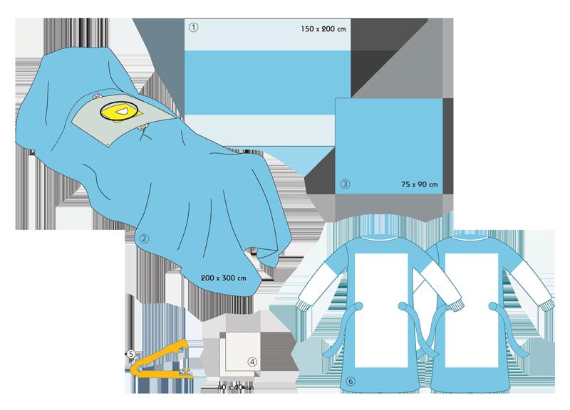 Cesarean Section Pack